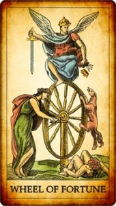 Read more about the article The Wheel of Fortune – Tarot Yes Or No