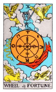 Read more about the article The Wheel of Fortune – Tarot Love