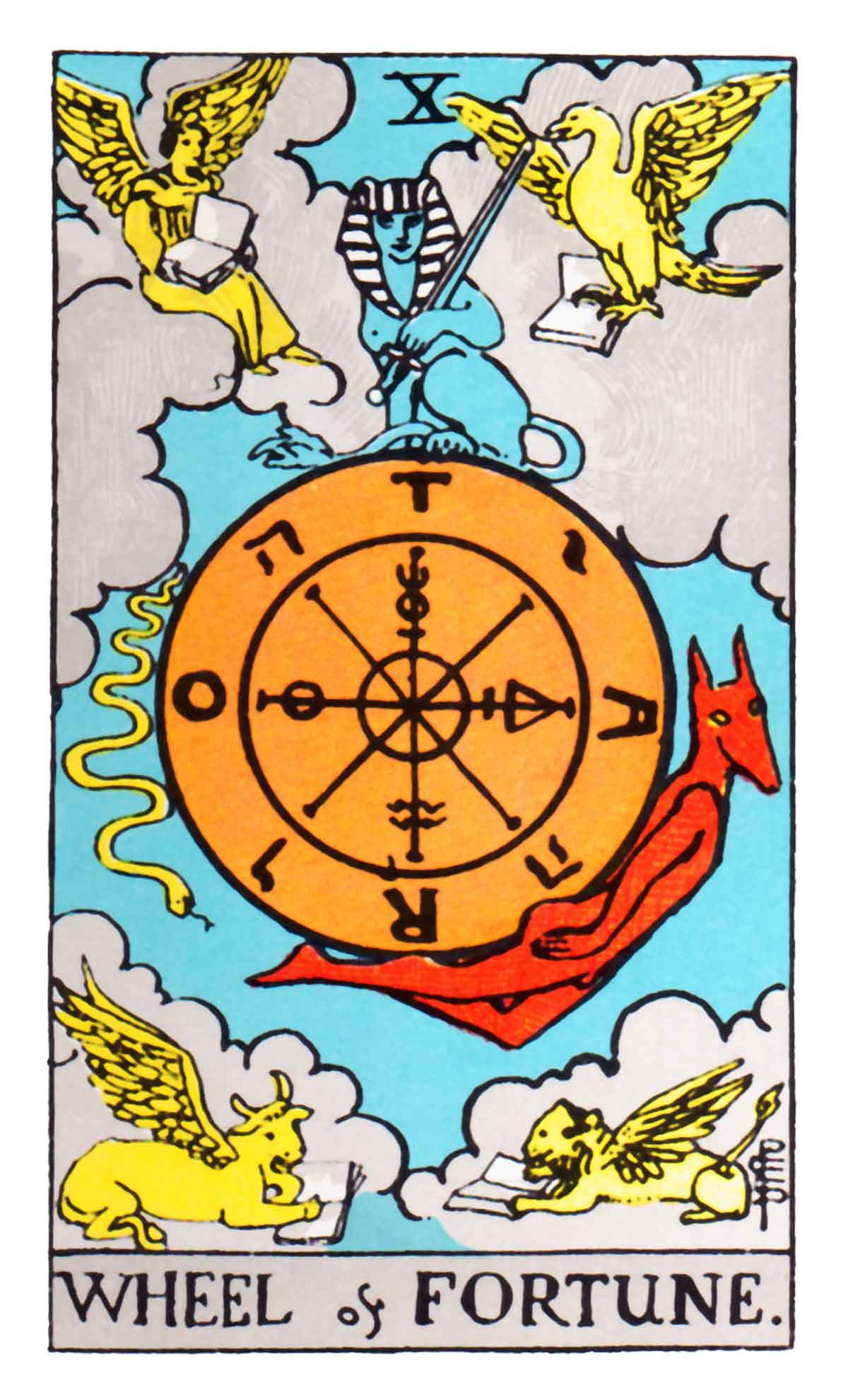 You are currently viewing The Wheel of Fortune – Tarot Love